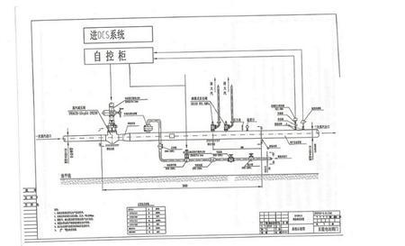 【蒸汽減溫減壓裝置】【電動減溫減壓器】